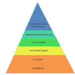 TradEBMPyramid