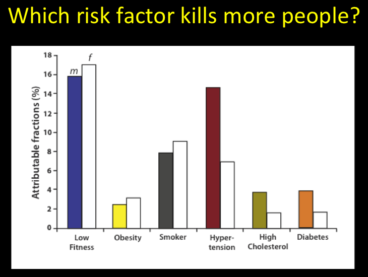 smoking factors Tobacco smoking is the largest preventable cause of cancer, responsible for more cancer deaths in australia than any other single factor it is also directly responsible for many heart and lung diseases.