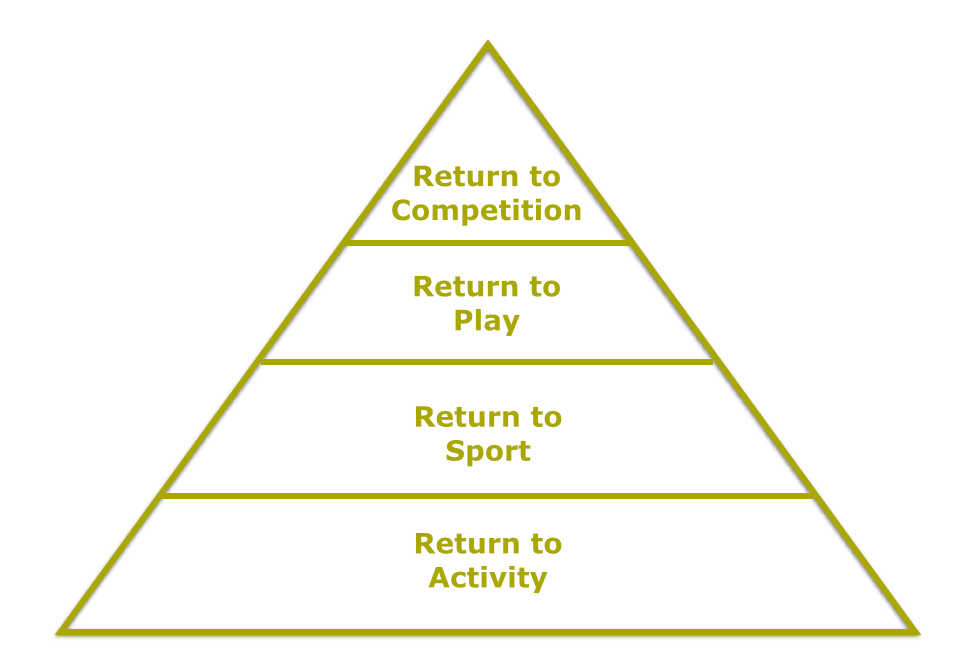german pyramid