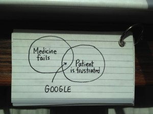 medicinefails