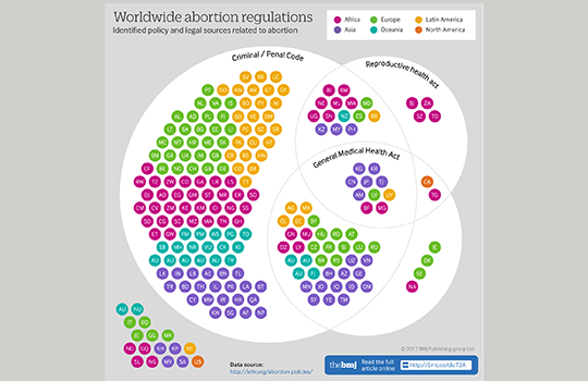 Joanna erdman the global abortion policies databaselegal knowledge a un human rights report named the lack of access to information specifically on when and how abortions may be lawfully obtained or provided ccuart Image collections