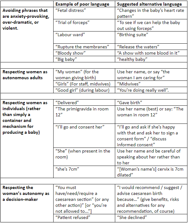 Humanising birth: Does the language we use matter? - The BMJ