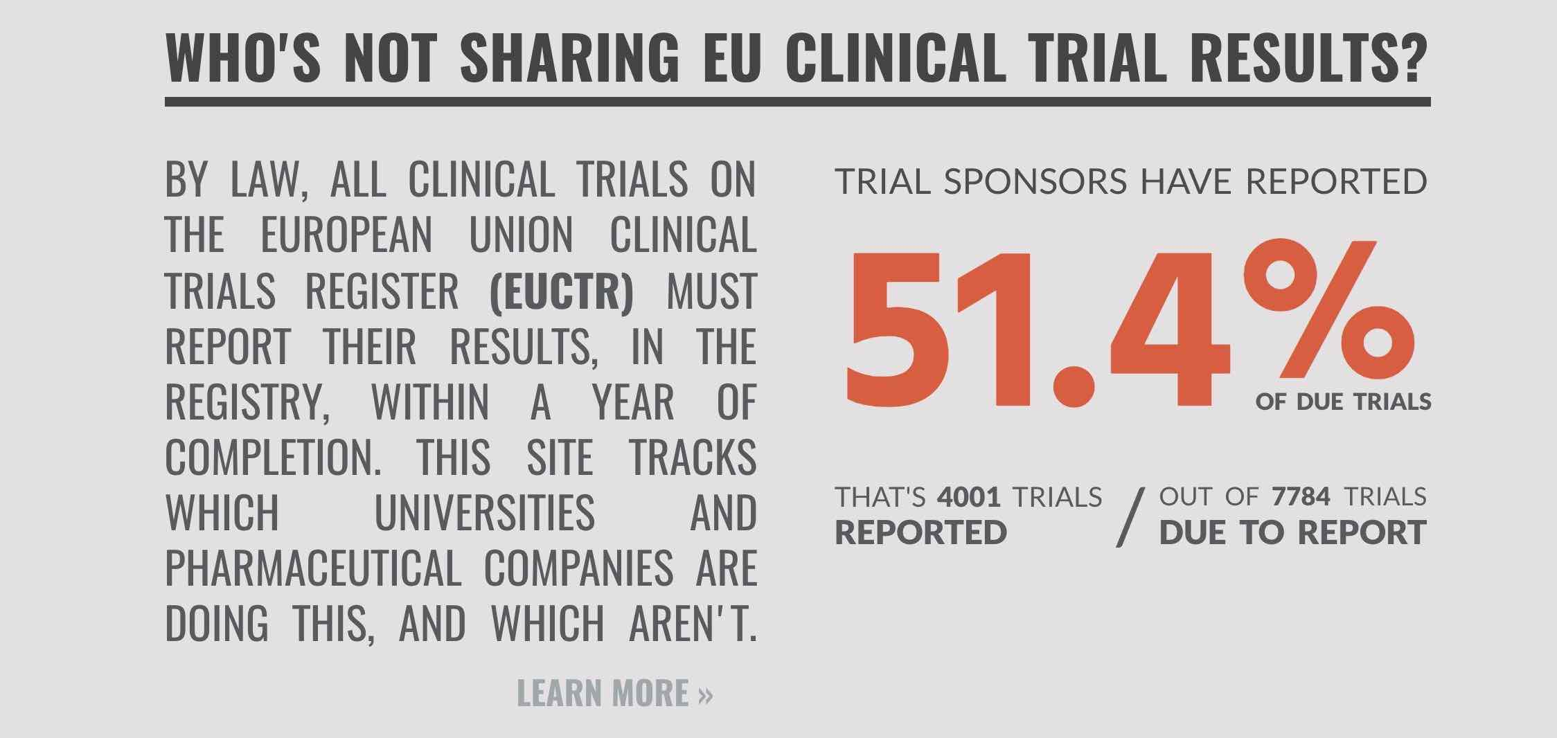 Clinical Trials transparency is failing - here's why | BMJ EBM Spotlight
