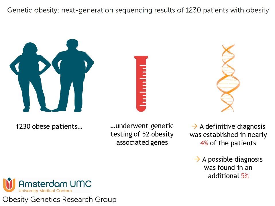 Exploring genetic risk