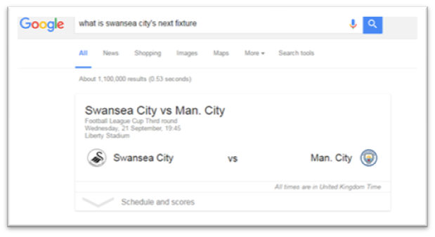 Google understands future events