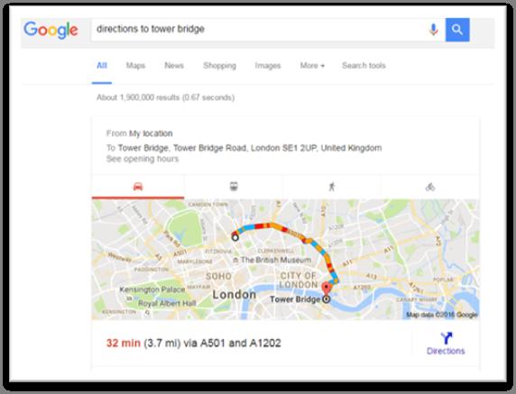 Google Understands Traffic