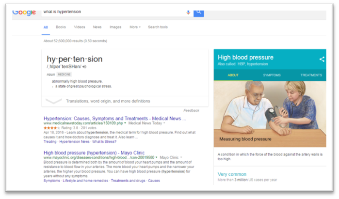 If you Search then you will Find (Part 3) | BMJ Technology Blog